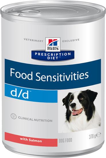 лечебный корм для собак при аллергии
